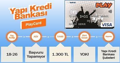 öğrenciye kredi kartı